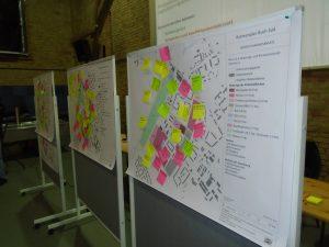 Rahmenplan Buch-Süd